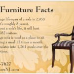 nj upholstery chair clean nj clean sofa Fun Furniture Facts 973-343-7627